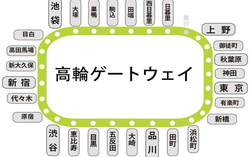 山手線【高輪ゲートウェイ駅】不動産の価値