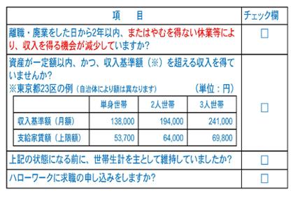 住宅確保給付金の受給資格